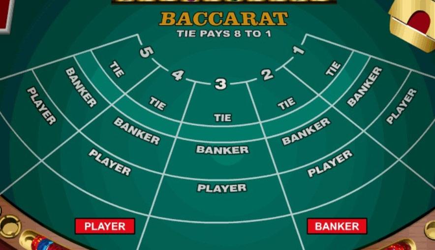 Astuces Baccara